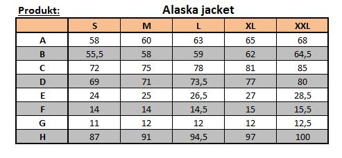 Velikostní tabulka Alaska