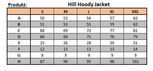 Velikostní tabulka bundy Hill Hoody