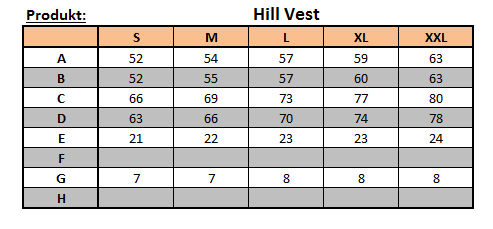 Velikostní tabulka vesty Hill vest