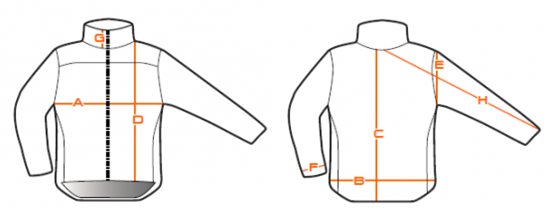 Podklad pro velikostní tabulku