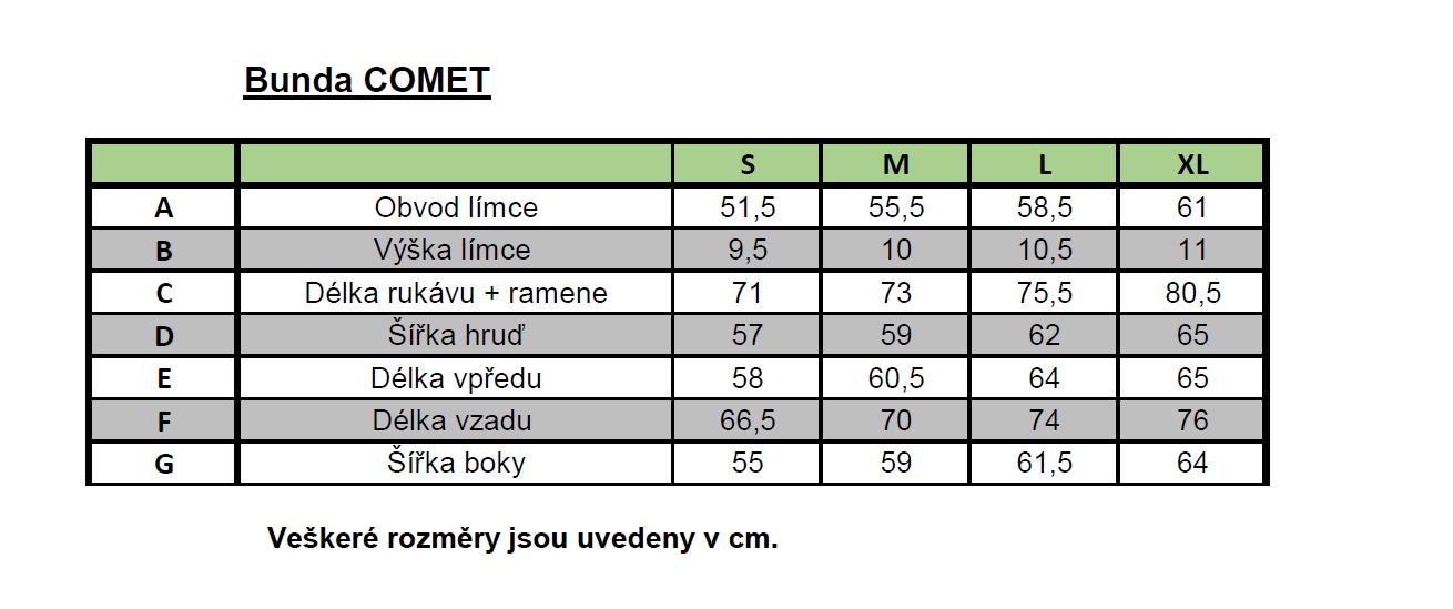 Velikostní tabulka pro bundu Comet
