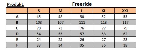Velikostní tabulka kalhot Freeride